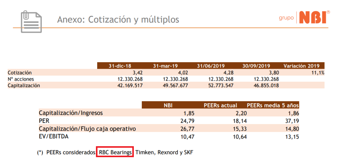 RBC BEARINGS NBI BEARINGS